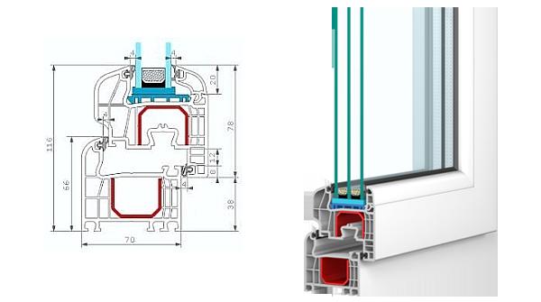 UNDERHÅLLSFRIA ENERGIEFEKTIVA PVC-FÖNSTER BYGGS PÅ SYSTEM IGLO 5 RONDO